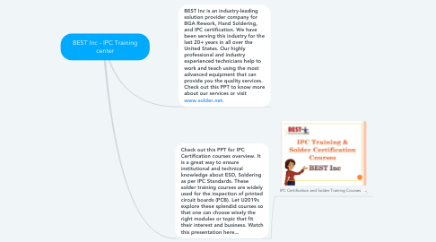 Mind Map: BEST Inc - IPC Training center