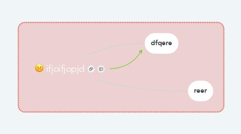 Mind Map: ifjoifjopjd