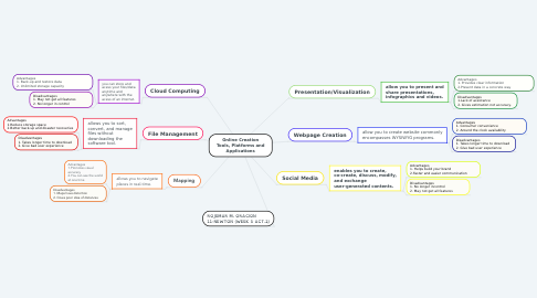 Mind Map: Online Creation Tools, Platforms and Applications