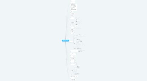 Mind Map: 体験入店マニュアル