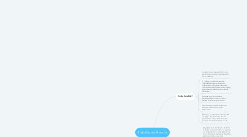 Mind Map: Trabalho de filosofia