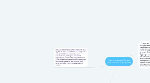 Mind Map: Социальные проблемы современного общества