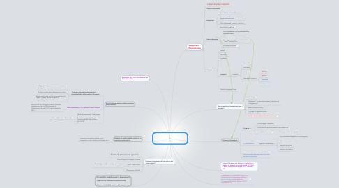 Mind Map: Workshop Il cinema documentario e la crossmedialità per la formazione interculturale