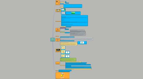 Mind Map: VMC e DETRAZIONI - parte 2