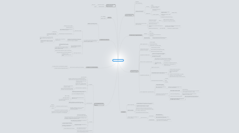 Mind Map: The Iron Cage revisited