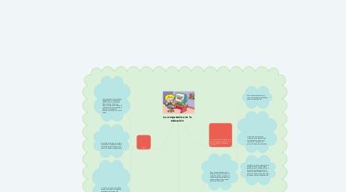 Mind Map: La computadora en la educación