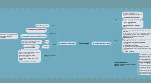 Mind Map: Neuropsicologia