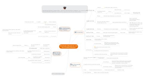 Mind Map: Alimentação adequada em cada fase do desenvolvimento