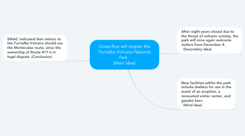 Mind Map: Costa Rica will reopen the Turrialba Volcano National Park.  (Main idea)