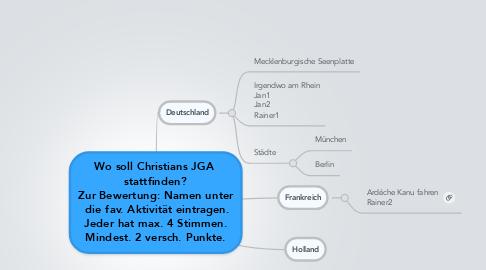 Mind Map: Wo soll Christians JGA  stattfinden? Zur Bewertung: Namen unter  die fav. Aktivität eintragen. Jeder hat max. 4 Stimmen. Mindest. 2 versch. Punkte.