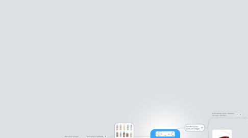 Mind Map: Oxidação em bebidas