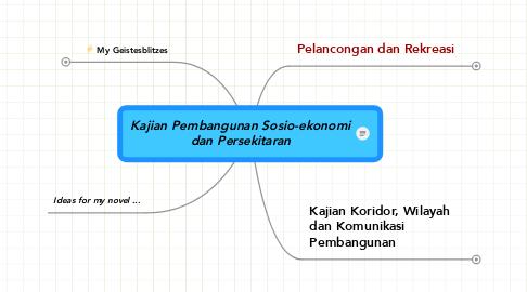 Mind Map: Kajian Pembangunan Sosio-ekonomi dan Persekitaran