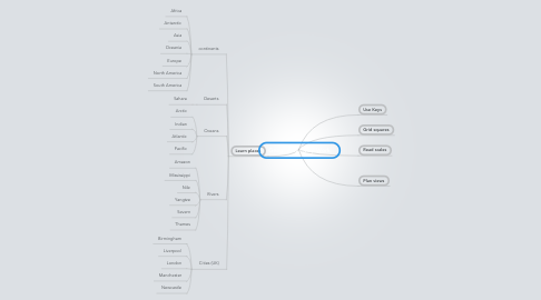 Mind Map: Geography - Map Work