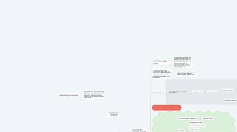 Mind Map: Estudo de caso: aplicação de ferramentas de qualidade em uma microempresa