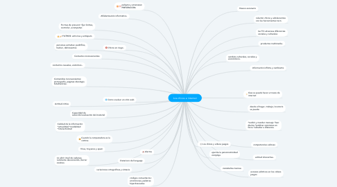Mind Map: Los chicos e internet