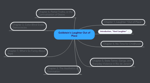 Mind Map: Goldstein's Laughter Out of Place