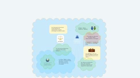 Mind Map: PRESUPUESTOS LINGÜÍSTICOS Y CONCEPTOS SOCIOLÓGICOS