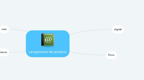 Mind Map: Lançamento de produto