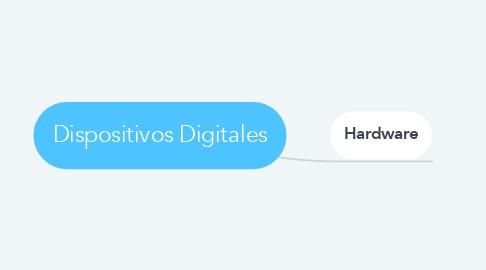 Mind Map: Dispositivos Digitales