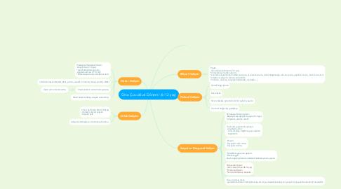 Mind Map: Orta Çocukluk Dönemi (6-12 yaş)