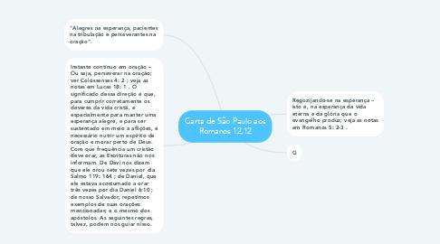 Mind Map: Carta de São Paulo aos Romanos 12,12