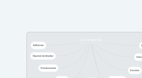 Mind Map: Los conectores