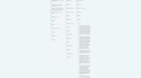 Mind Map: livre 1