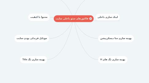Mind Map: فاکتورهای سئو داخلی سایت