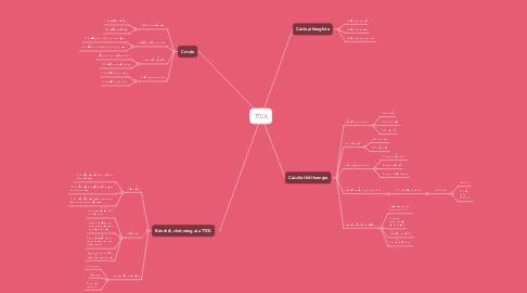 Mind Map: TTCK