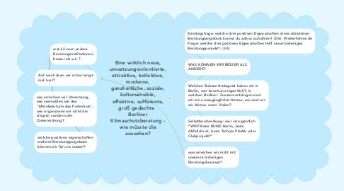 Mind Map: Eine wirklich neue, umsetzungsorientierte, attraktive, kollektive, moderne, ganzheitliche, soziale, kultursensible, effektive, suffiziente, groß gedachte   Berliner Klimaschutzberatung - wie müsste die aussehen?