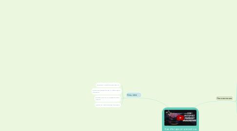 Mind Map: Как Интернет влияет на тебя?