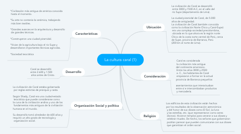 Mind Map: La cultura caral (1)