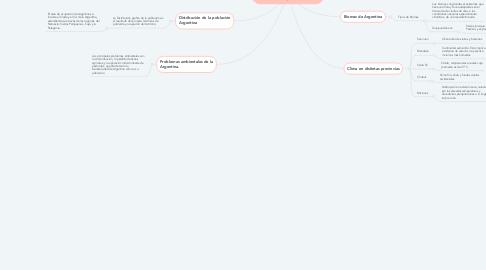 Mind Map: Lo que Aprendí este año en Geografía