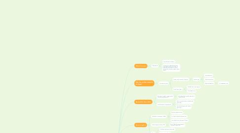 Mind Map: Ethiopian Tigray Conflict