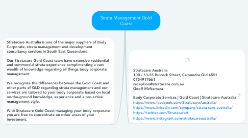 Mind Map: Strata Management Gold Coast