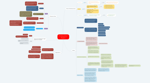 Mind Map: Mindmap of Lecture 2: Legal System of Singapore