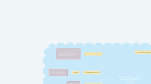 Mind Map: Erklärvideo für das Thema Personalmanagement im Überblick