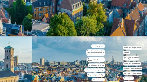 Mind Map: På Kanten af Byen