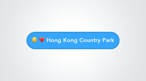 Mind Map: Hong Kong Country Park