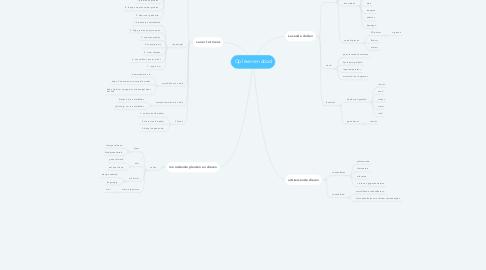 Mind Map: Op leven en dood