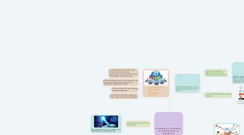 Mind Map: La escuela en la sociedad   de la información. La escuela 2.0