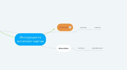 Mind Map: Инструкция по интеллект-картам