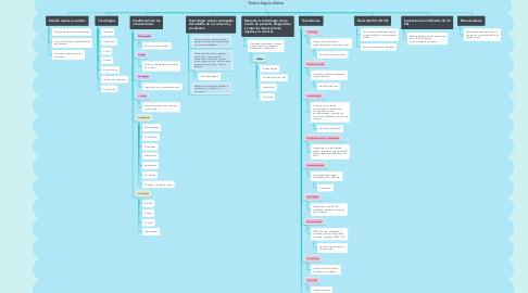 Mind Map: Toxicología clínica