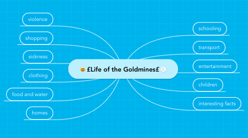 Mind Map: £Life of the Goldmines£