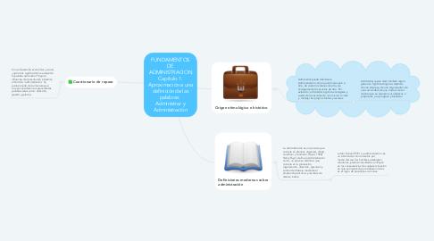 Mind Map: FUNDAMENTOS DE ADMINISTRACION Capítulo 1. Aproximación a una definición de las palabras   Administrar y Administración