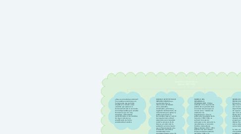 Mind Map: Modelos Económicos de México 1970-1982