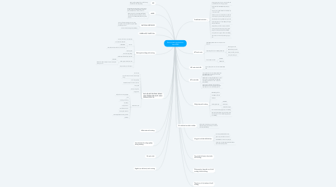 Mind Map: Environment protection Law 2020