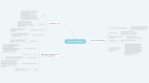 Mind Map: Rechtschreibregeln