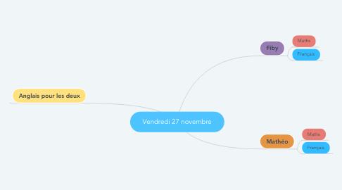 Mind Map: Vendredi 27 novembre