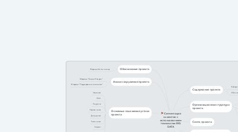 Mind Map: Сегментация клиентов с использованием технологии BIG DATA